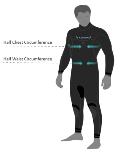 Aztron wetsuits size chart
